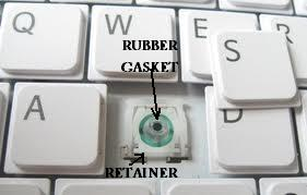 Inner and Outer Retainer, Rubber Gasket, Keyboard Keys
